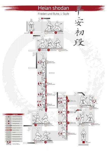 Kata Poster - Heian Shodan