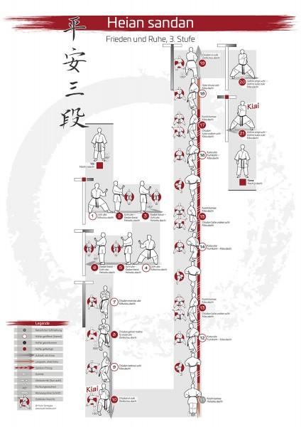 Kata Poster - Heian Sandan