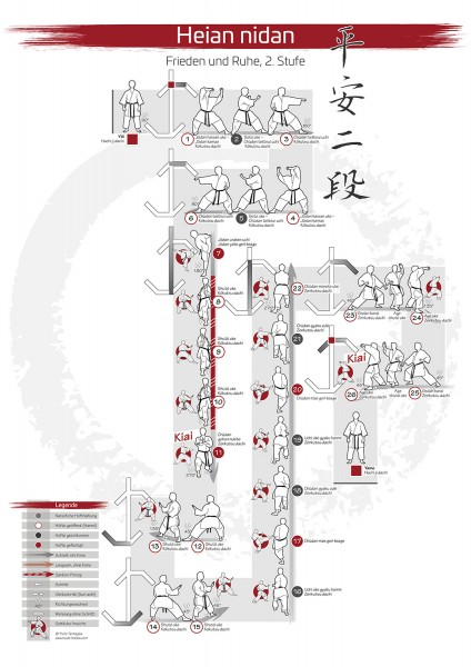 Kata Poster - Heian Nidan