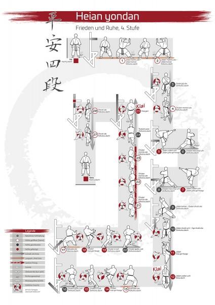 Kata Poster - Heian Yondan
